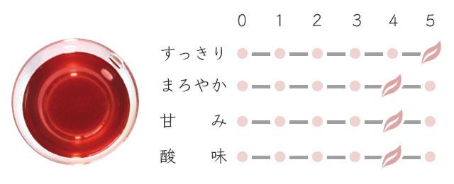 shinshu-apple-peach_taste